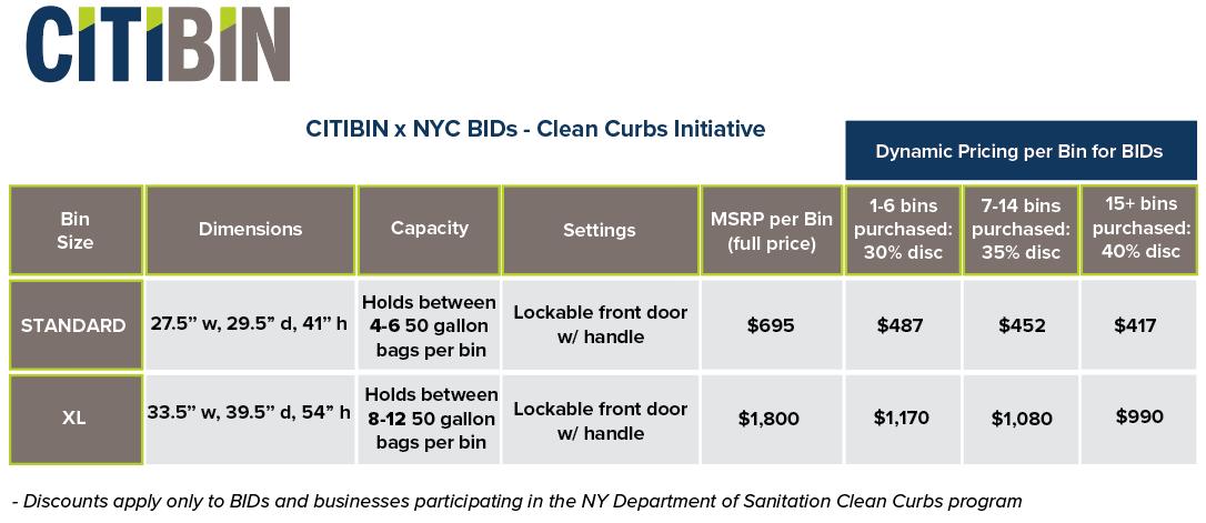 Citibin Clean Curbs pricing