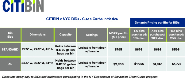 UPDATED Aug 2021 - Citibin clean curbs bids grid-1